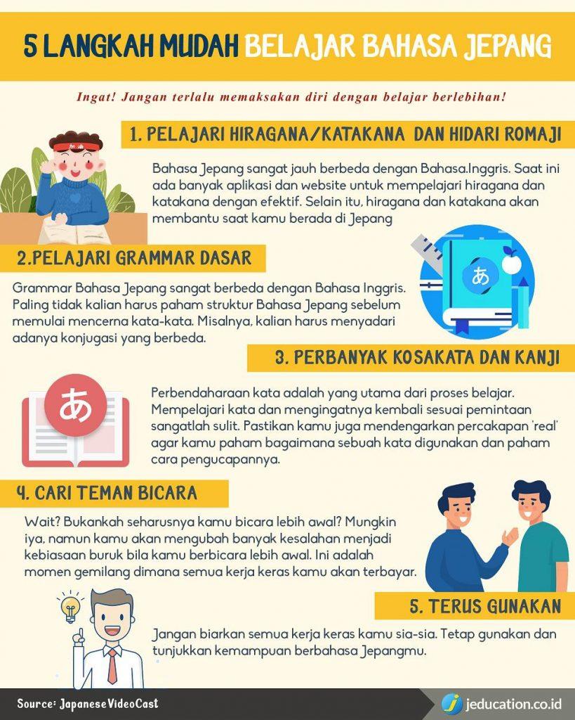 5 langkah mudah belajar bahasa jepang Jeducation