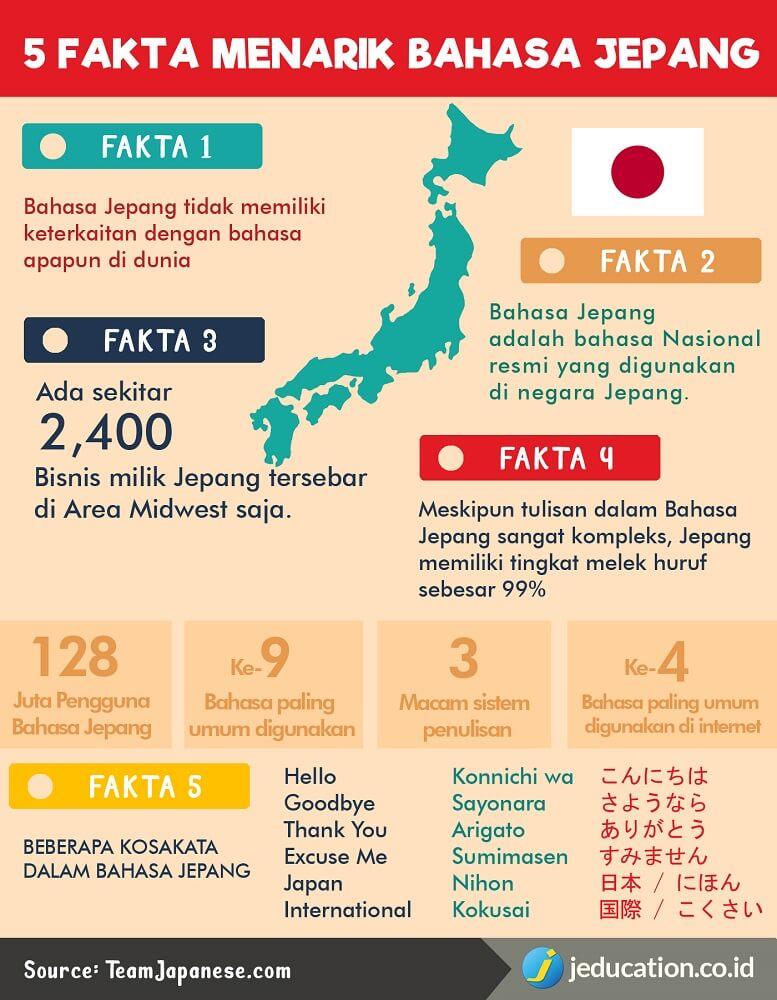 fakta menarik bahasa jepang1
