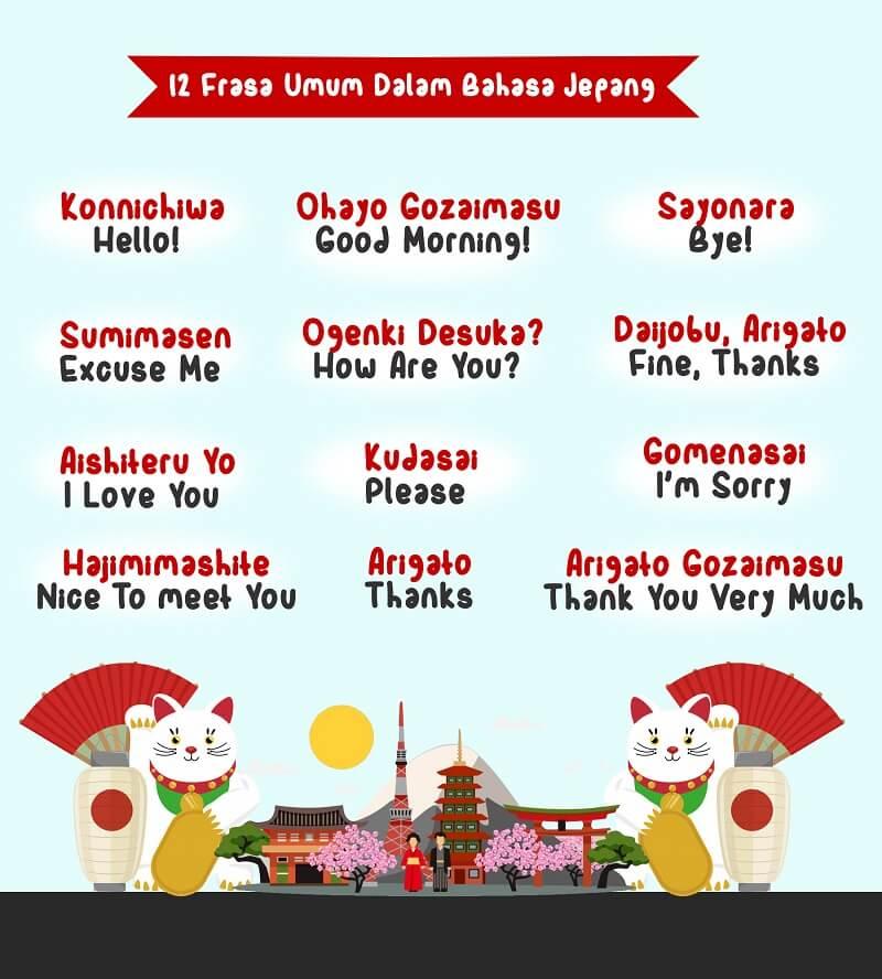 frasa umum dalam bahasa jepang